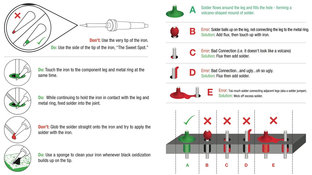 Led Dice Solder Kit How To E Radionica Com Learn English